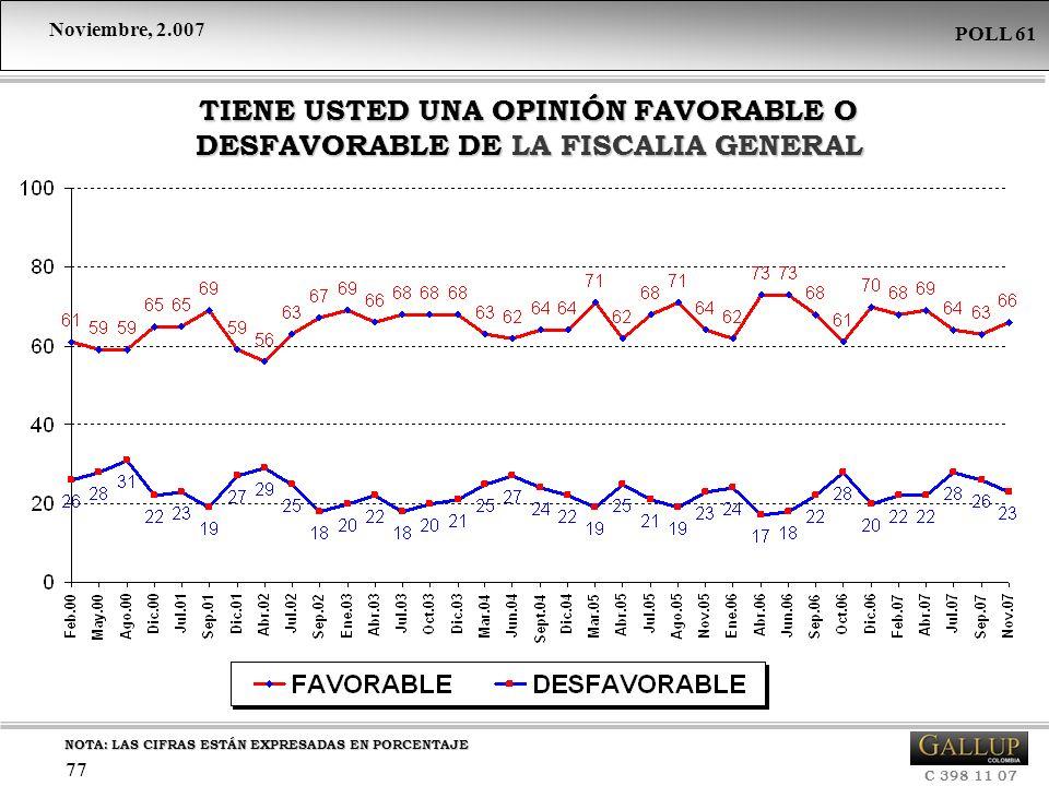 TIENE USTED UNA OPINIÓN FAVORABLE O DESFAVORABLE DE LA FISCALIA GENERAL