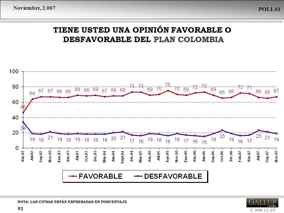TIENE USTED UNA OPINIÓN FAVORABLE O DESFAVORABLE DEL PLAN COLOMBIA