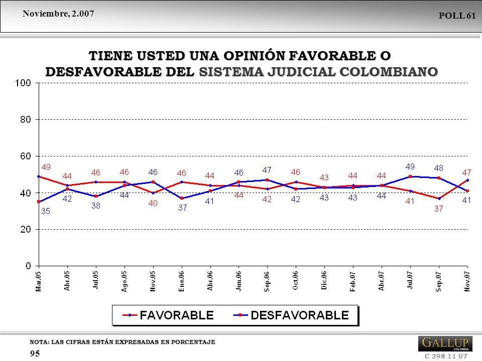 TIENE USTED UNA OPINIÓN FAVORABLE O DESFAVORABLE DEL SISTEMA JUDICIAL COLOMBIANO