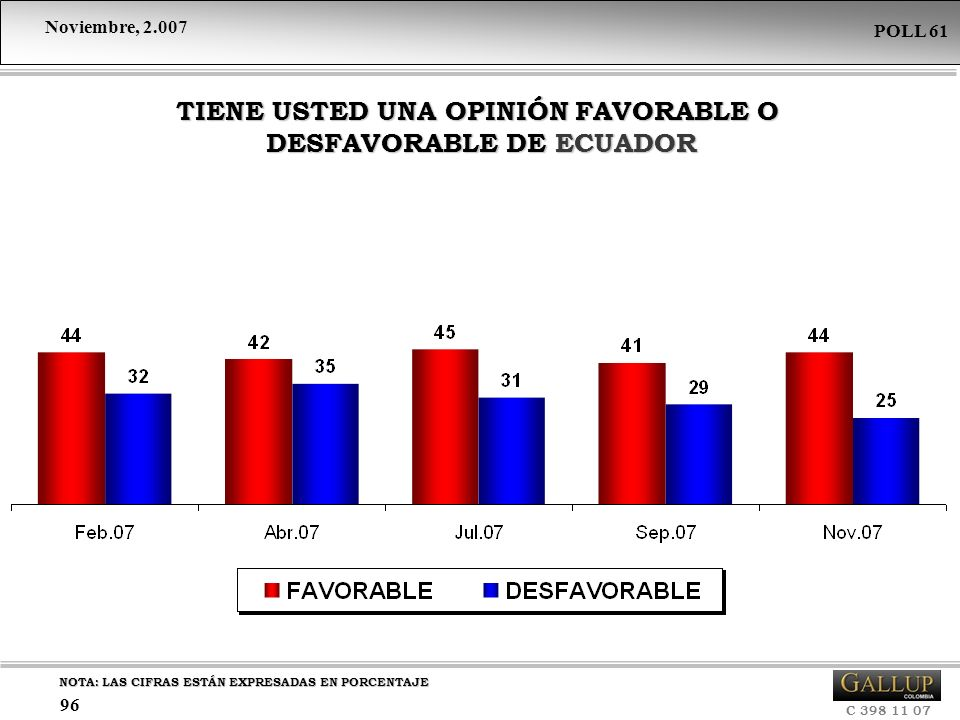 TIENE USTED UNA OPINIÓN FAVORABLE O DESFAVORABLE DE ECUADOR
