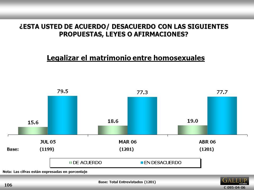 Legalizar el matrimonio entre homosexuales