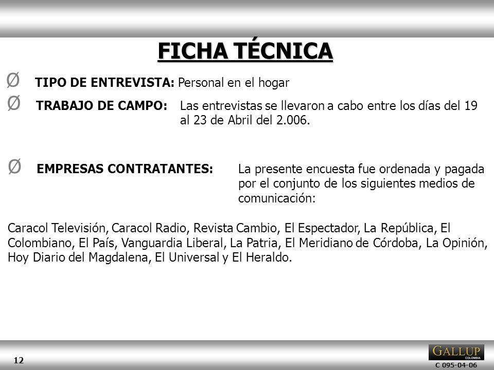 FICHA TÉCNICA TIPO DE ENTREVISTA: Personal en el hogar