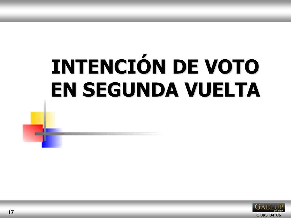 INTENCIÓN DE VOTO EN SEGUNDA VUELTA