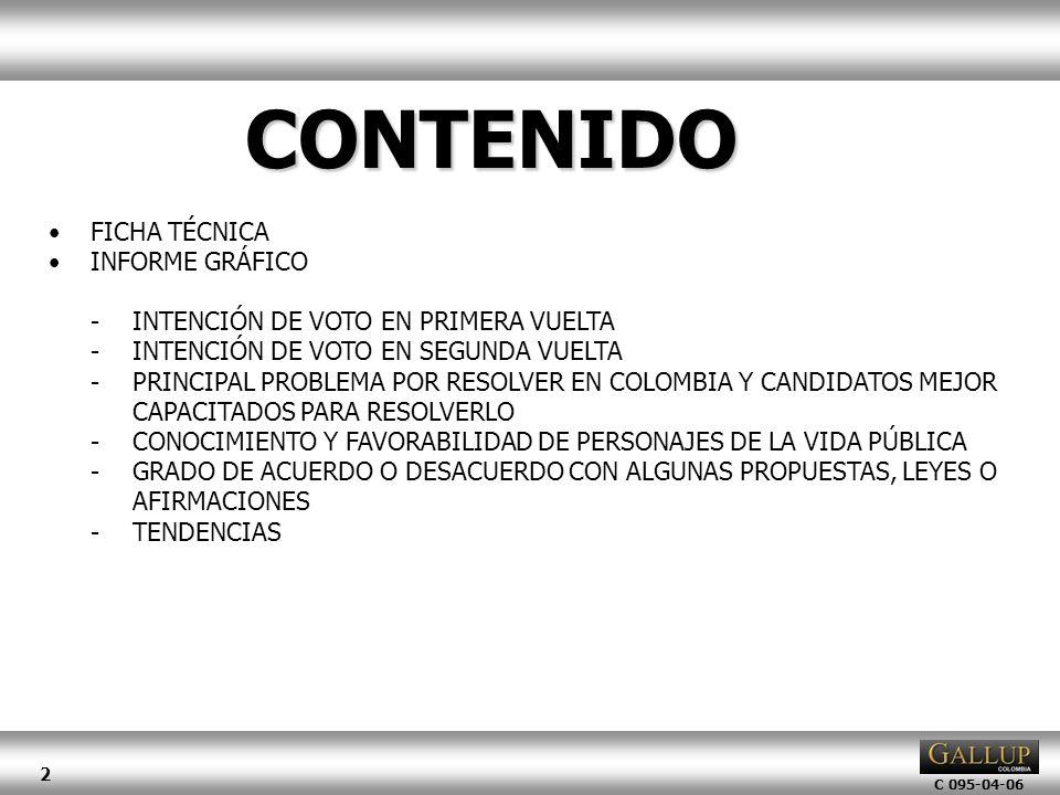 CONTENIDO FICHA TÉCNICA INFORME GRÁFICO