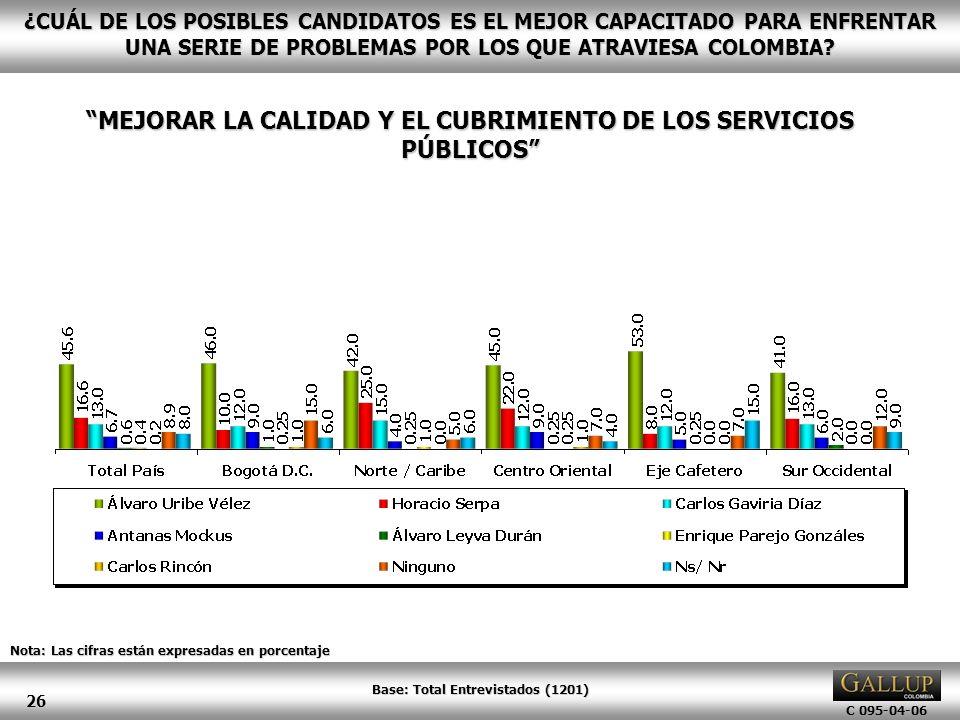 MEJORAR LA CALIDAD Y EL CUBRIMIENTO DE LOS SERVICIOS PÚBLICOS