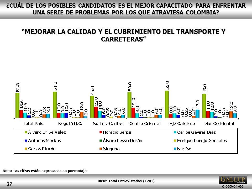 MEJORAR LA CALIDAD Y EL CUBRIMIENTO DEL TRANSPORTE Y CARRETERAS