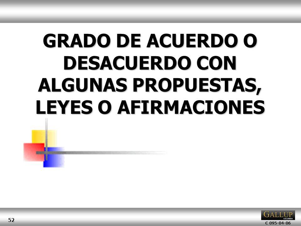 GRADO DE ACUERDO O DESACUERDO CON ALGUNAS PROPUESTAS, LEYES O AFIRMACIONES