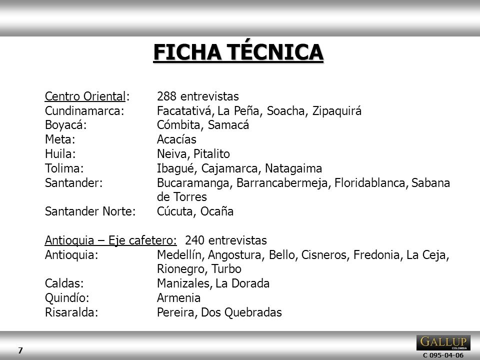 FICHA TÉCNICA Centro Oriental: 288 entrevistas