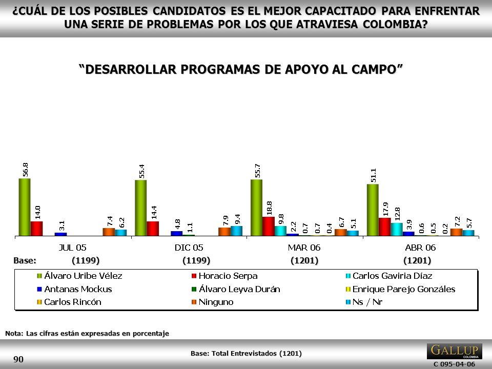 DESARROLLAR PROGRAMAS DE APOYO AL CAMPO