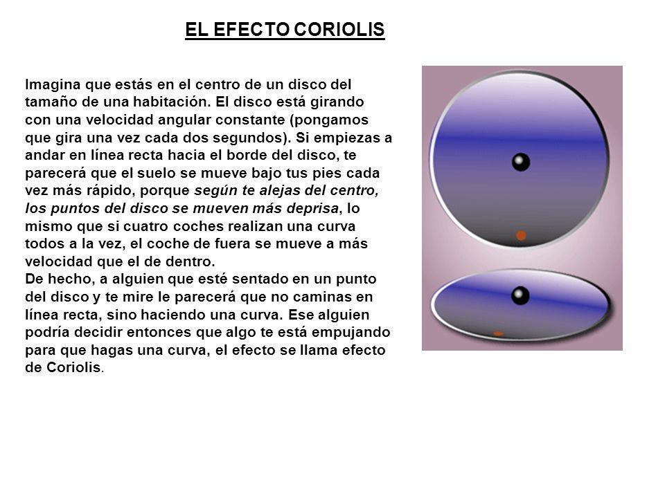 EL EFECTO CORIOLIS