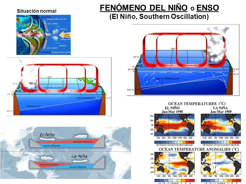 FENÓMENO DEL NIÑO o ENSO (El Niño, Southern Oscillation)