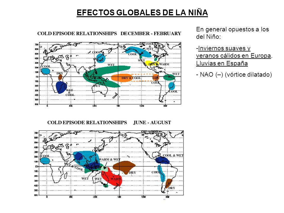 EFECTOS GLOBALES DE LA NIÑA