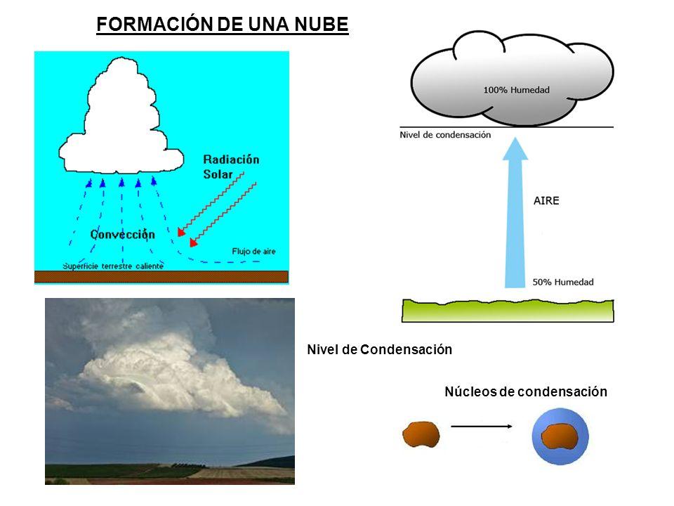 FORMACIÓN DE UNA NUBE Nivel de Condensación Núcleos de condensación