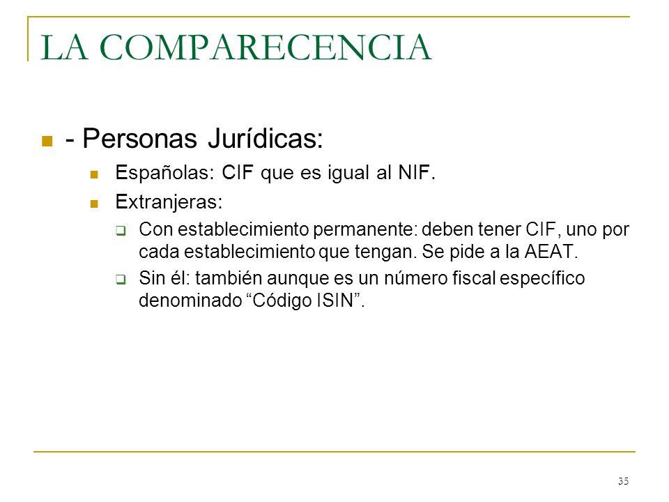 LA COMPARECENCIA - Personas Jurídicas: