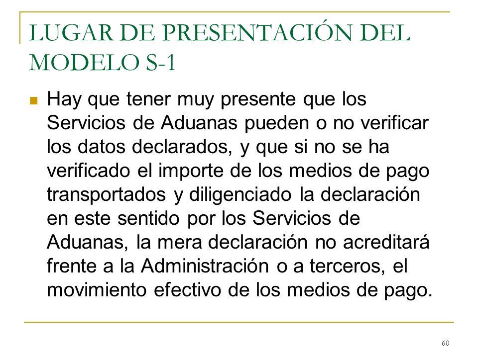 LUGAR DE PRESENTACIÓN DEL MODELO S-1