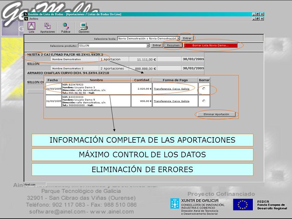 INFORMACIÓN COMPLETA DE LAS APORTACIONES