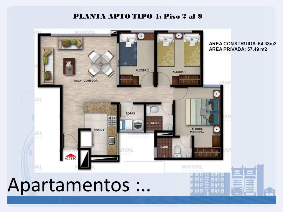 Apartamentos :.. PLANTA APTO TIPO 4: Piso 2 al 9
