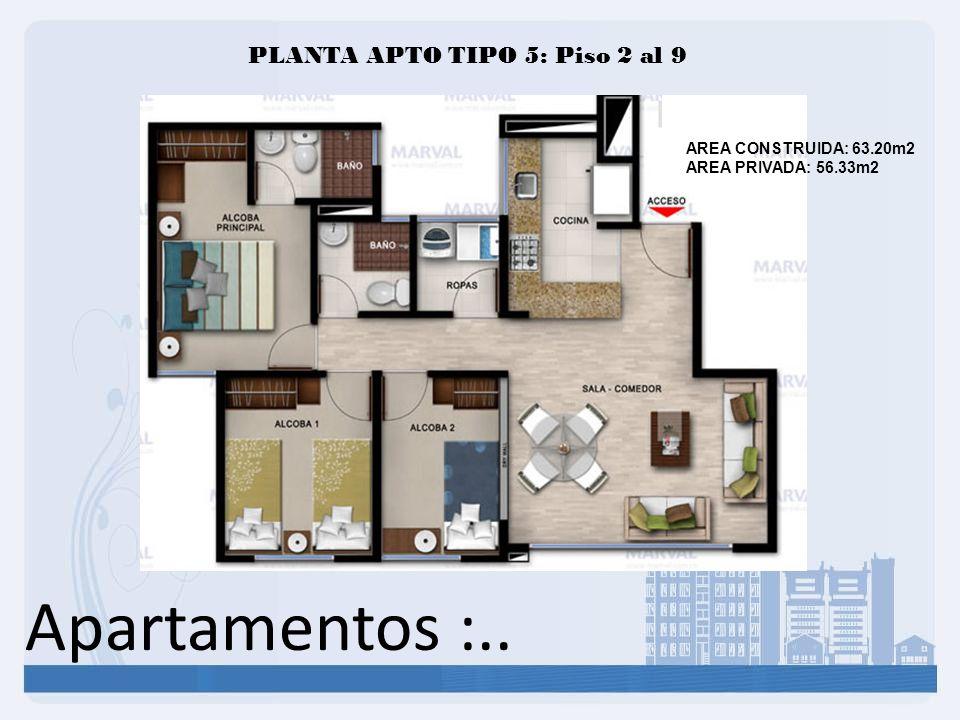 Apartamentos :.. PLANTA APTO TIPO 5: Piso 2 al 9