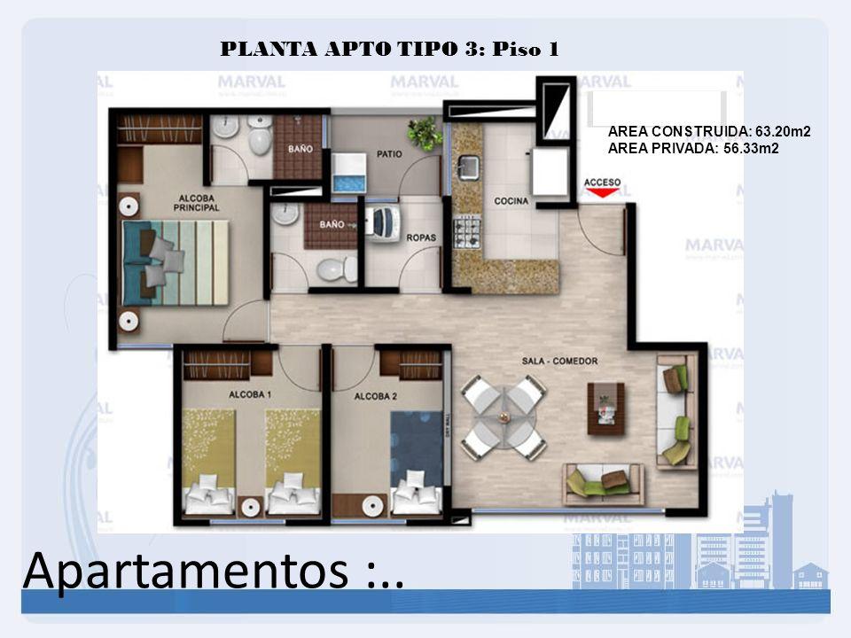 Apartamentos :.. PLANTA APTO TIPO 3: Piso 1 AREA CONSTRUIDA: 63.20m2