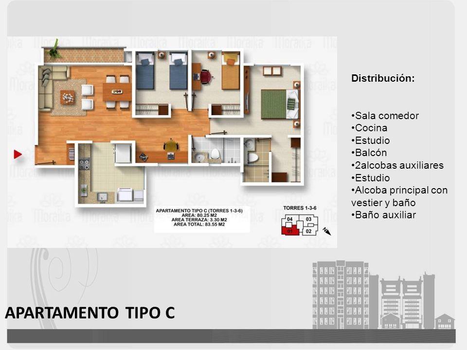APARTAMENTO TIPO C Distribución: Sala comedor Cocina Estudio Balcón