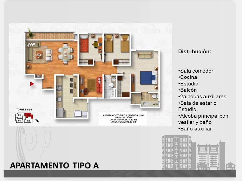 APARTAMENTO TIPO A Distribución: Sala comedor Cocina Estudio Balcón