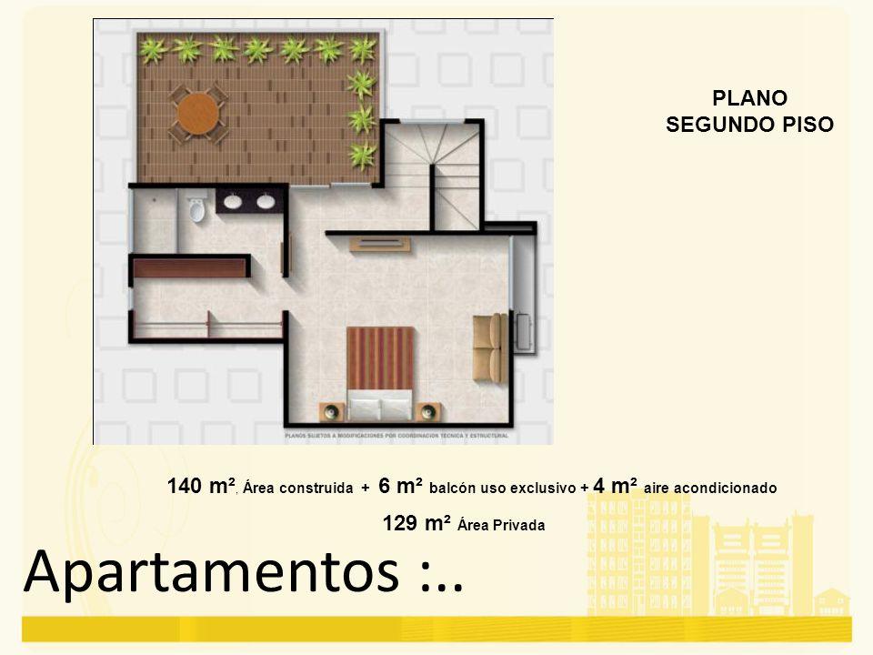 Apartamentos :.. PLANO SEGUNDO PISO