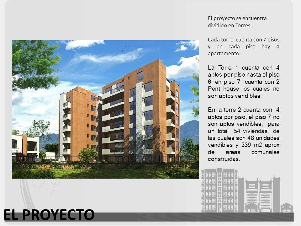 EL PROYECTO El proyecto se encuentra dividido en Torres.