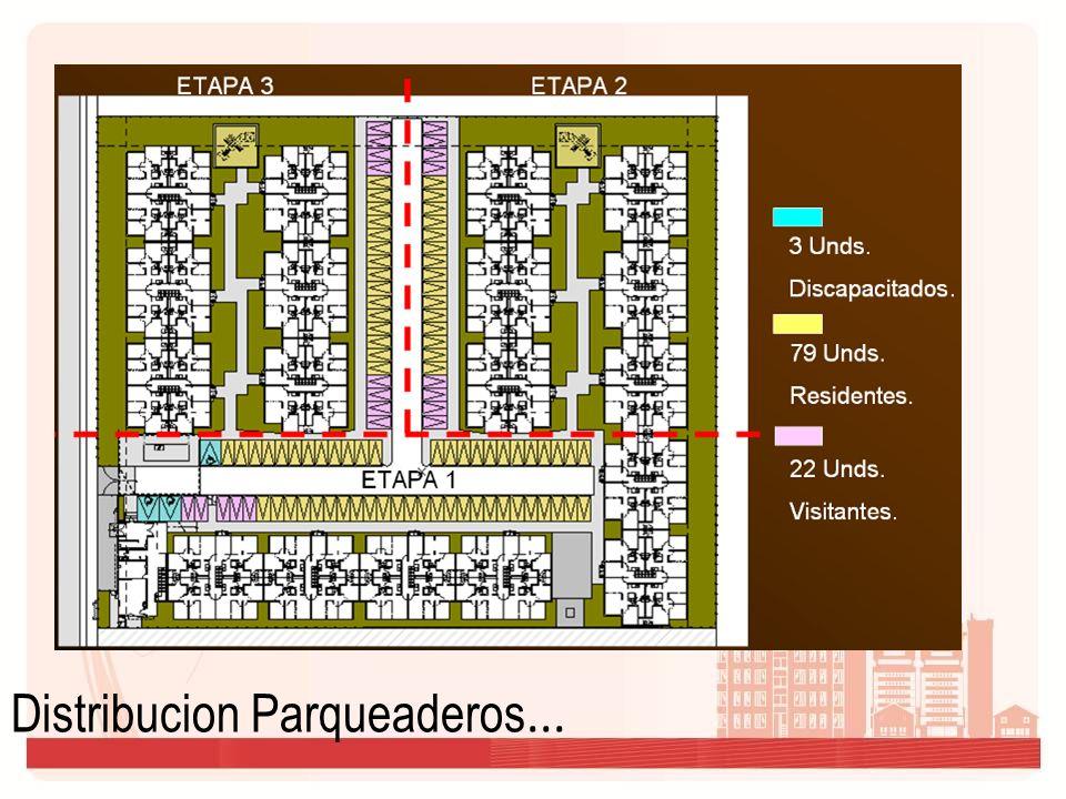 Distribucion Parqueaderos...