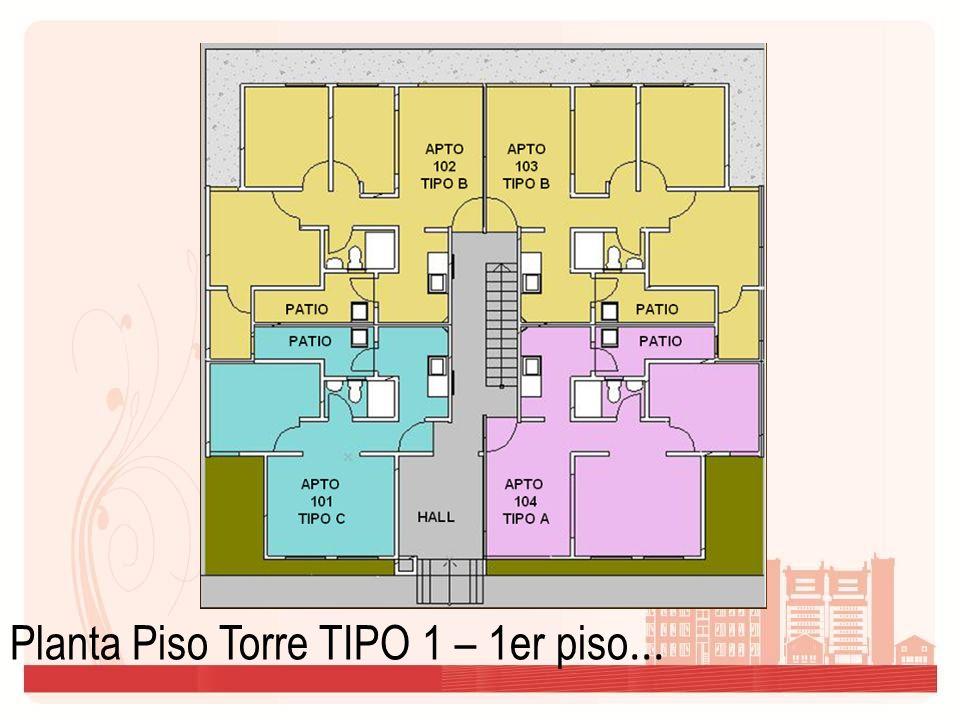 Planta Piso Torre TIPO 1 – 1er piso...