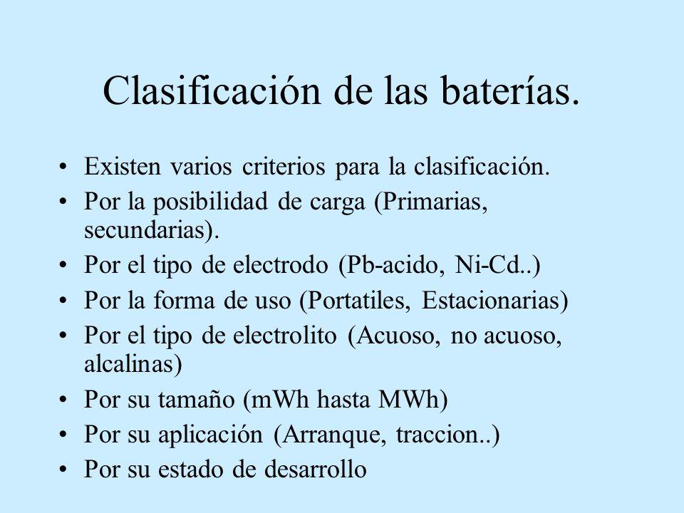 Clasificación de las baterías.