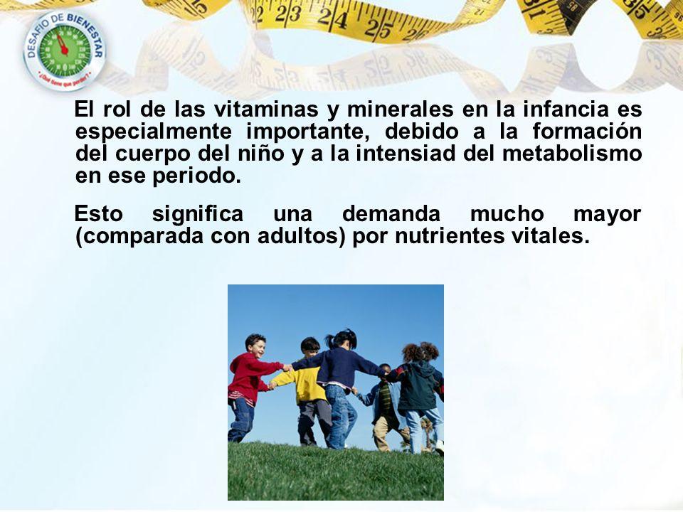 El rol de las vitaminas y minerales en la infancia es especialmente importante, debido a la formación del cuerpo del niño y a la intensiad del metabolismo en ese periodo.