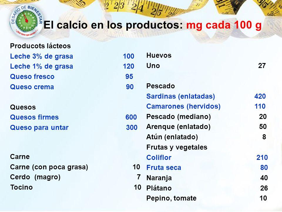 El calcio en los productos: mg cada 100 g