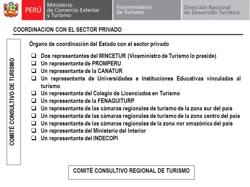 COMITÉ CONSULTIVO DE TURISMO COMITÉ CONSULTIVO REGIONAL DE TURISMO
