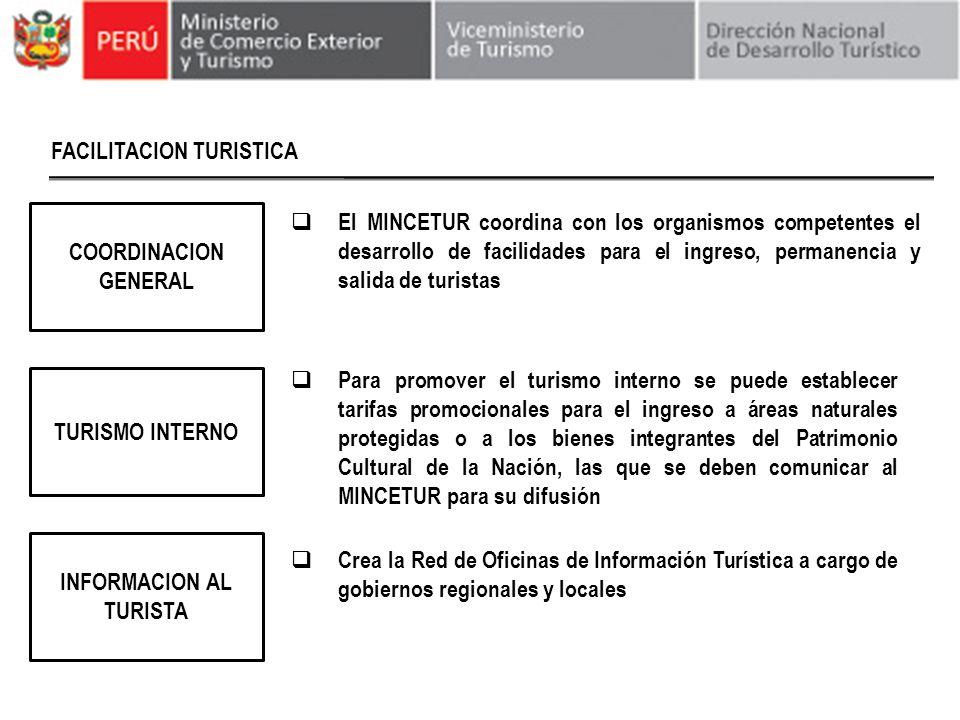 INFORMACION AL TURISTA