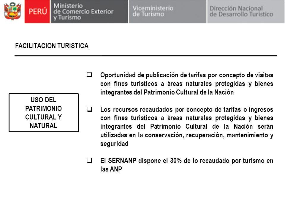 USO DEL PATRIMONIO CULTURAL Y NATURAL
