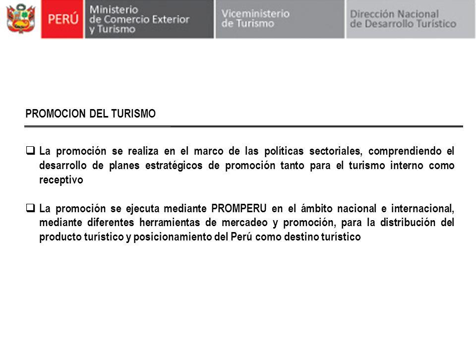 PROMOCION DEL TURISMO