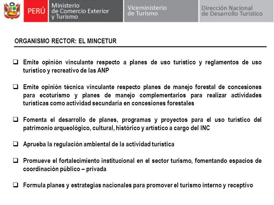 ORGANISMO RECTOR: EL MINCETUR