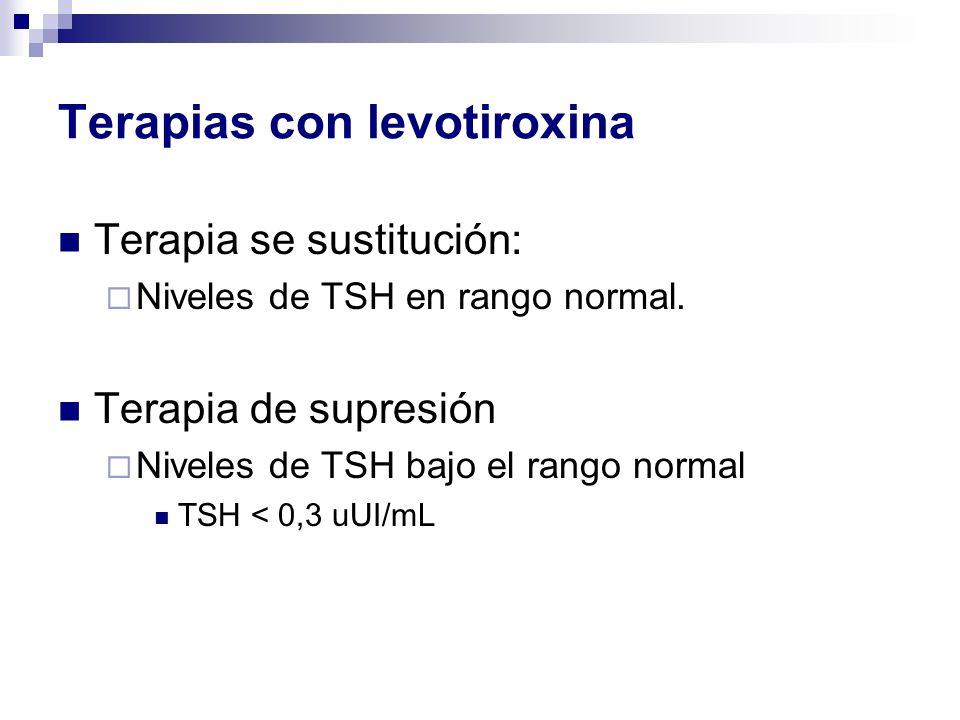 Terapias con levotiroxina