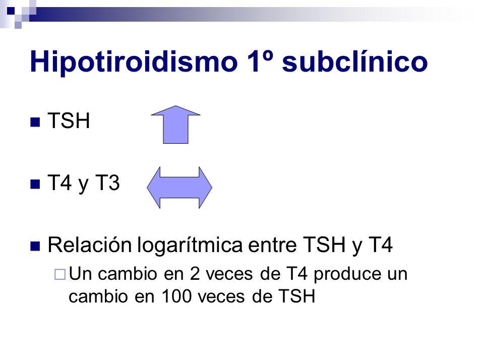 Hipotiroidismo 1º subclínico
