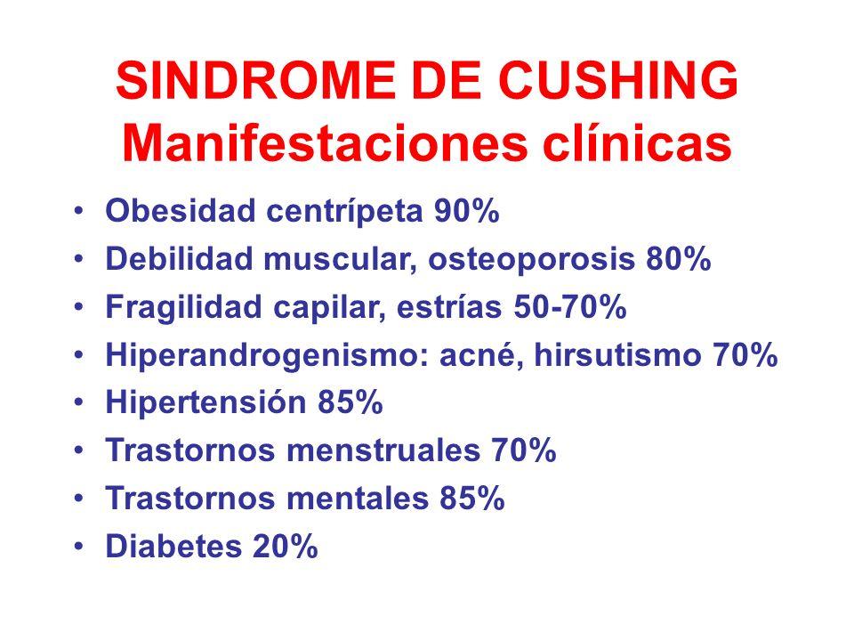 SINDROME DE CUSHING Manifestaciones clínicas