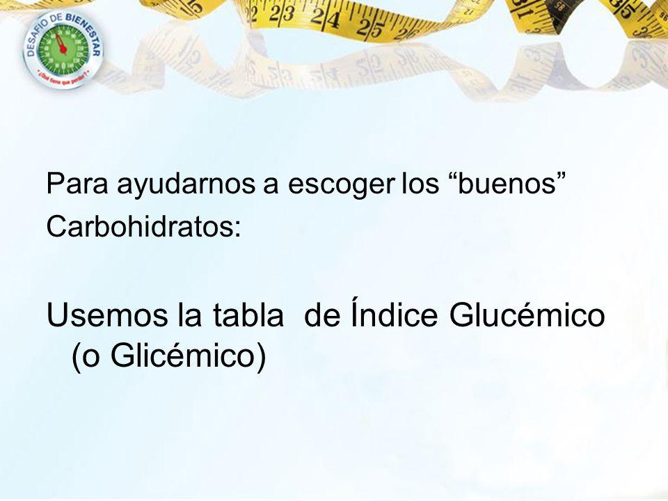 Usemos la tabla de Índice Glucémico (o Glicémico)