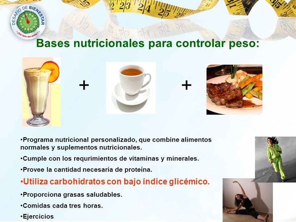 Bases nutricionales para controlar peso: