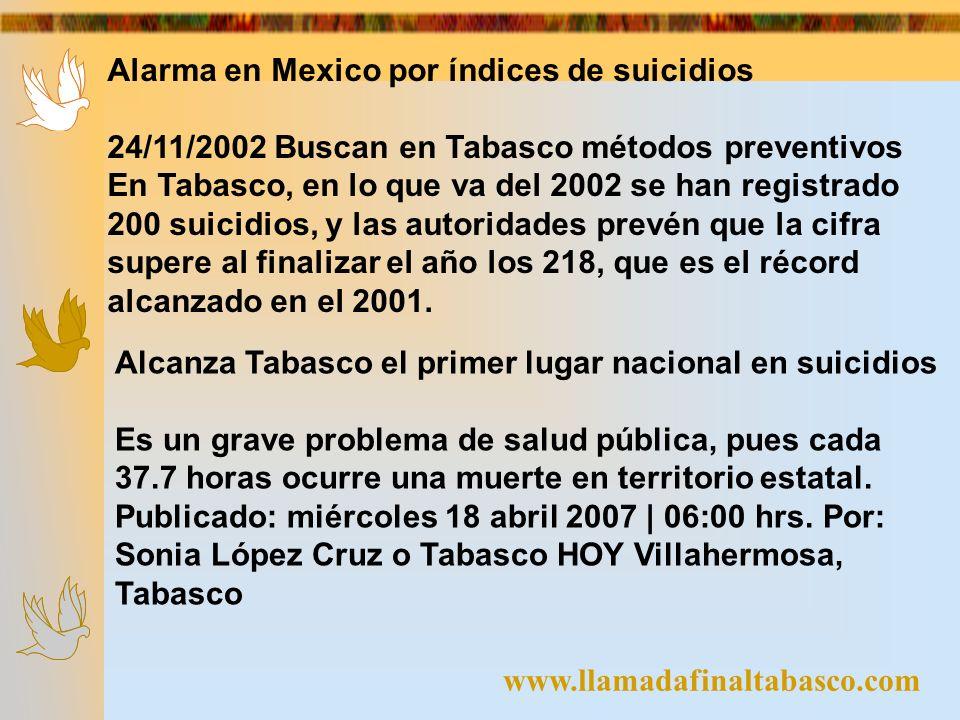 Alarma en Mexico por índices de suicidios 24/11/2002 Buscan en Tabasco métodos preventivos En Tabasco, en lo que va del 2002 se han registrado 200 suicidios, y las autoridades prevén que la cifra supere al finalizar el año los 218, que es el récord alcanzado en el 2001.