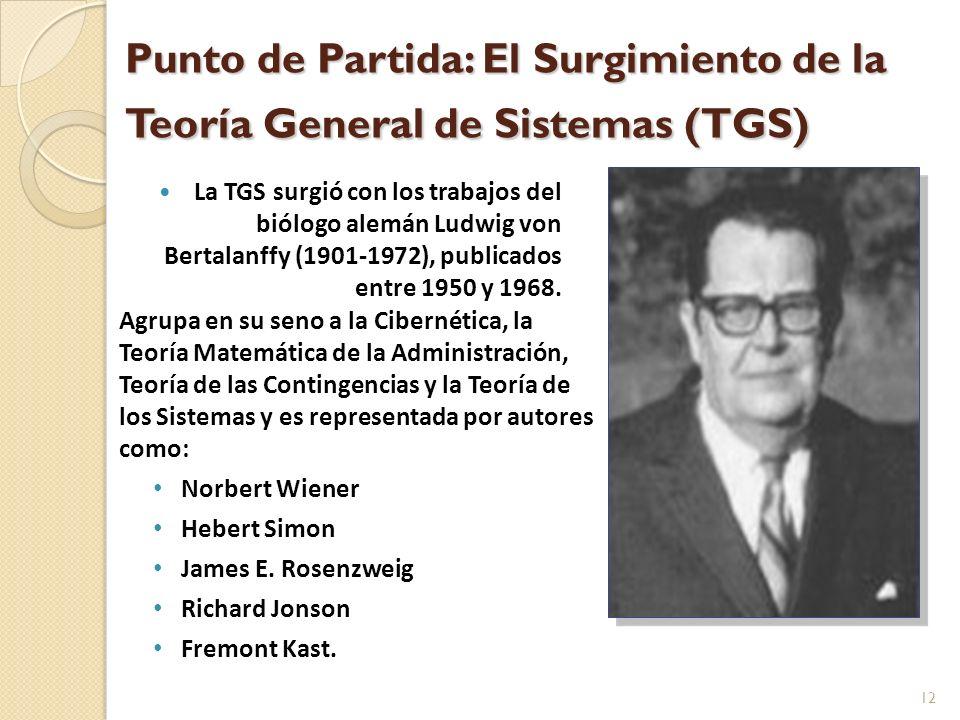 Punto de Partida: El Surgimiento de la Teoría General de Sistemas (TGS)