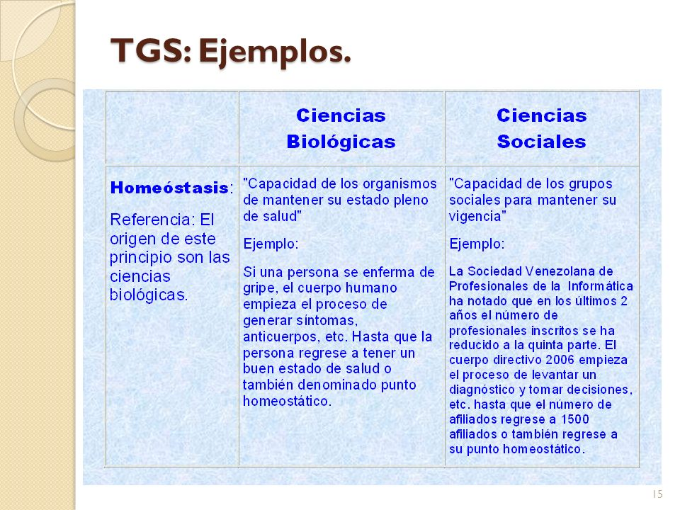 TGS: Ejemplos.