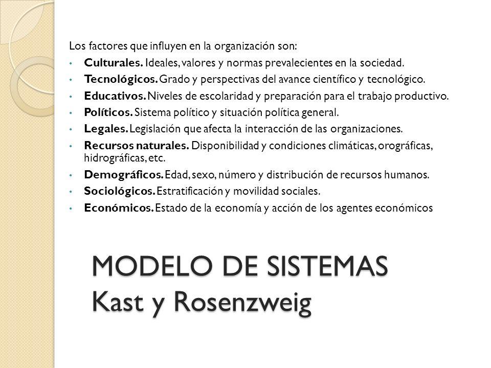 MODELO DE SISTEMAS Kast y Rosenzweig