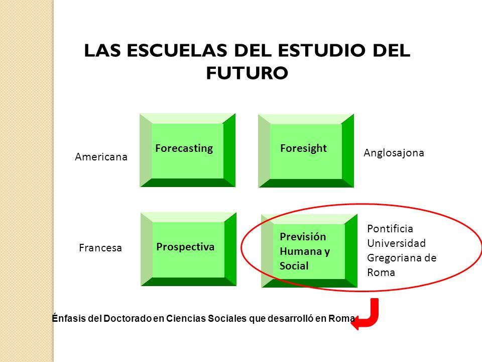 LAS ESCUELAS DEL ESTUDIO DEL FUTURO