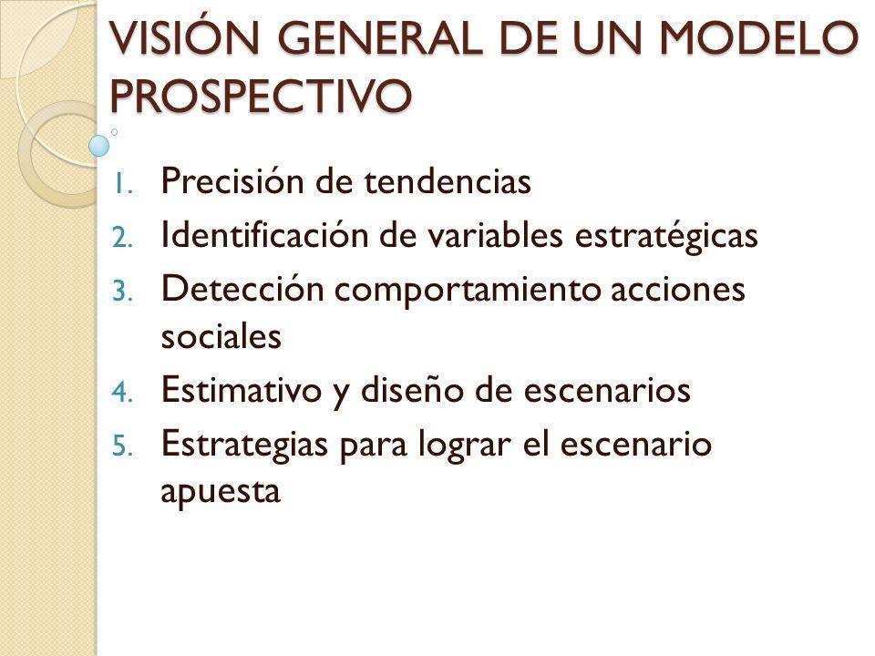 VISIÓN GENERAL DE UN MODELO PROSPECTIVO