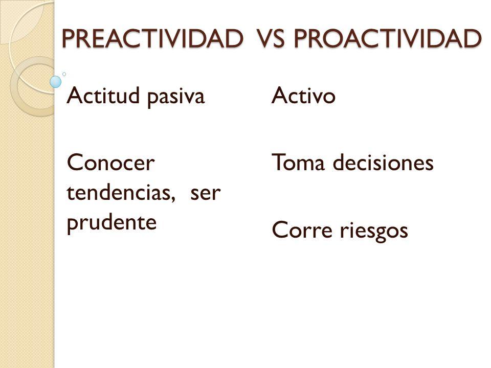 PREACTIVIDAD VS PROACTIVIDAD