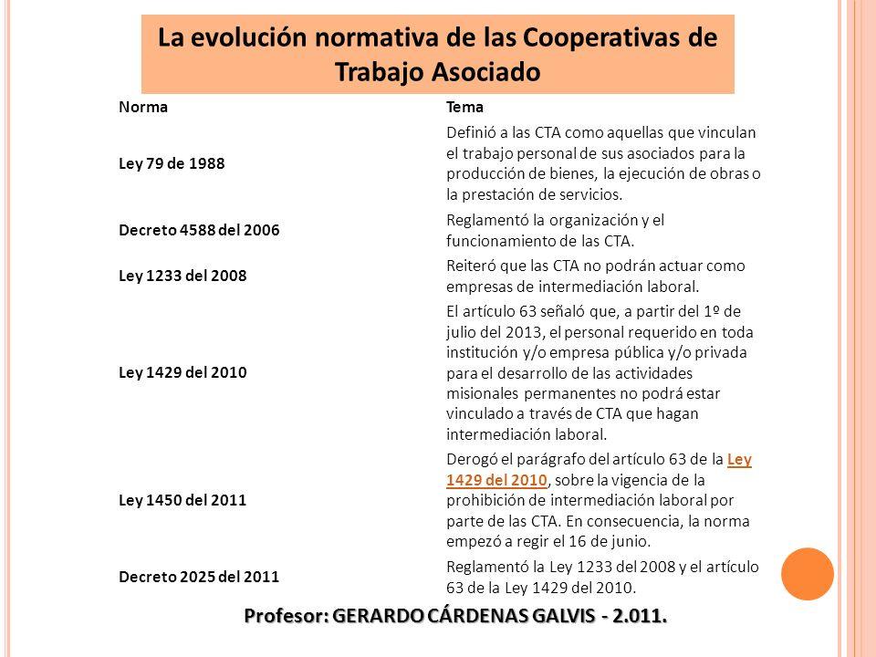 La evolución normativa de las Cooperativas de Trabajo Asociado
